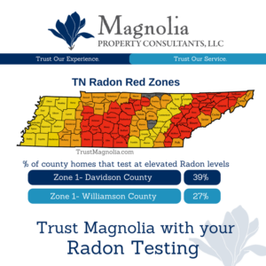 Radon Inspection and Radon Testing Tennessee